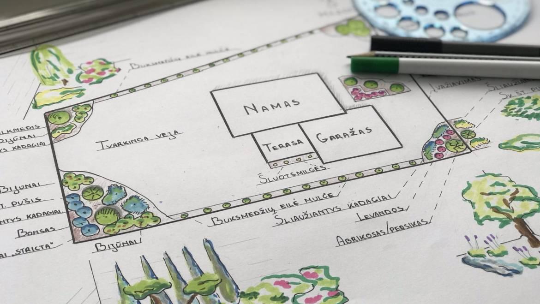 Aplinkos dizainas